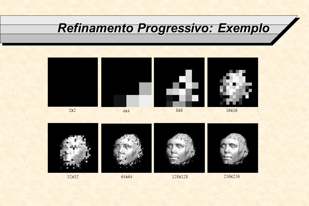 Refinamento Progressivo: Exemplo 256 x 256 128 x 12864 x 6432 x 32 16 x 168x88x8 4x44x4 2x22x2