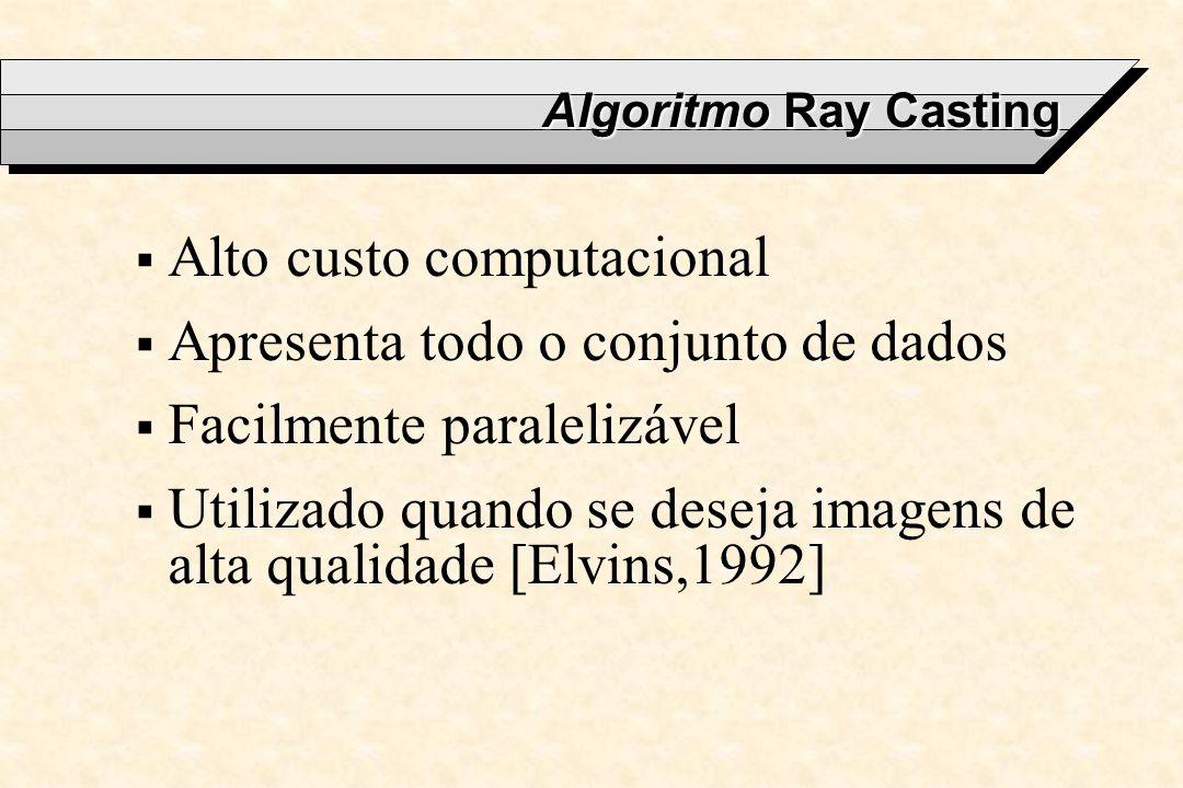 Algoritmo Ray Casting Alto custo computacional Apresenta todo o conjunto de dados Facilmente paralelizável Utilizado quando se deseja imagens de alta