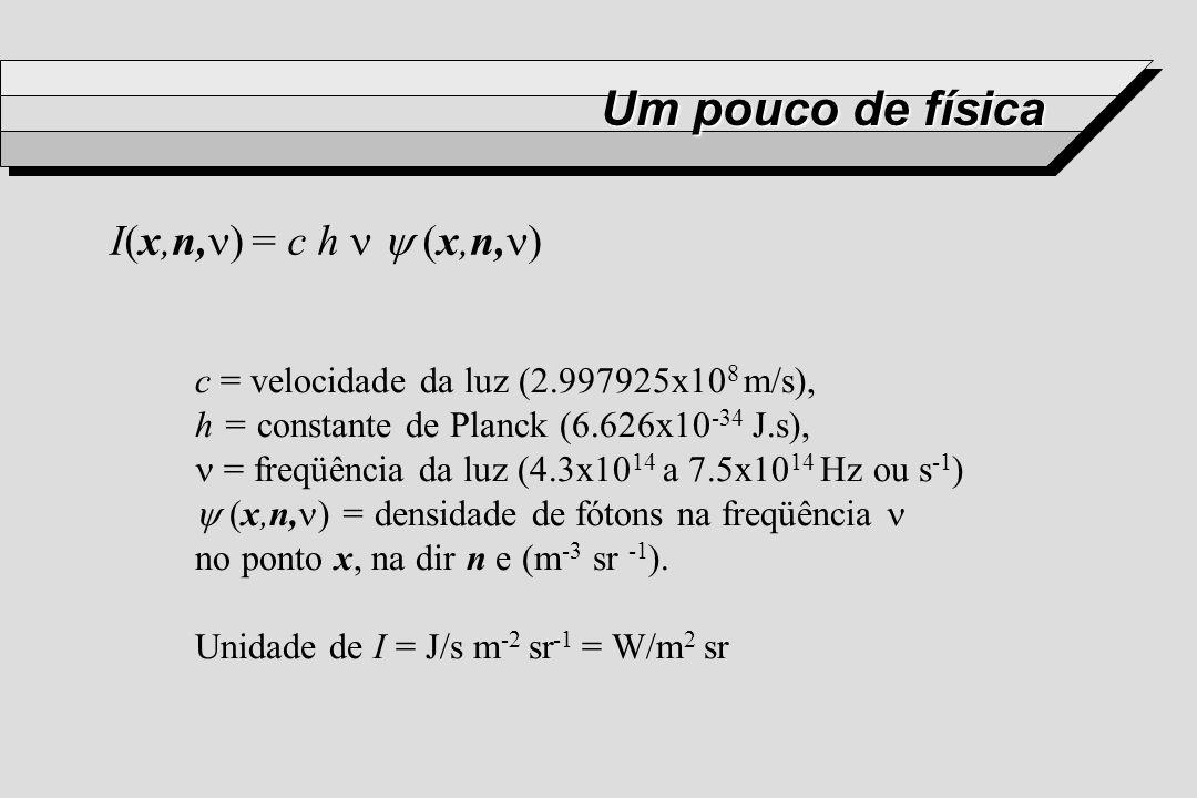 Um pouco de física c = velocidade da luz (2.997925x10 8 m/s), h = constante de Planck (6.626x10 -34 J.s), = freqüência da luz (4.3x10 14 a 7.5x10 14 H