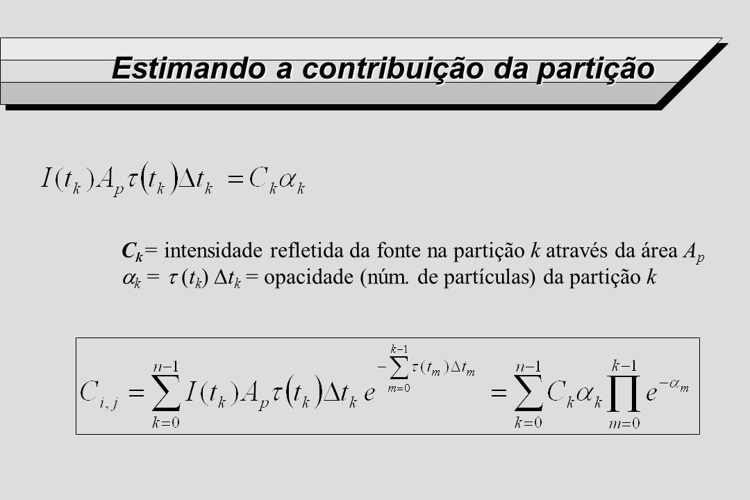 Estimando a contribuição da partição C k = intensidade refletida da fonte na partição k através da área A p k = (t k ) t k = opacidade (núm. de partíc