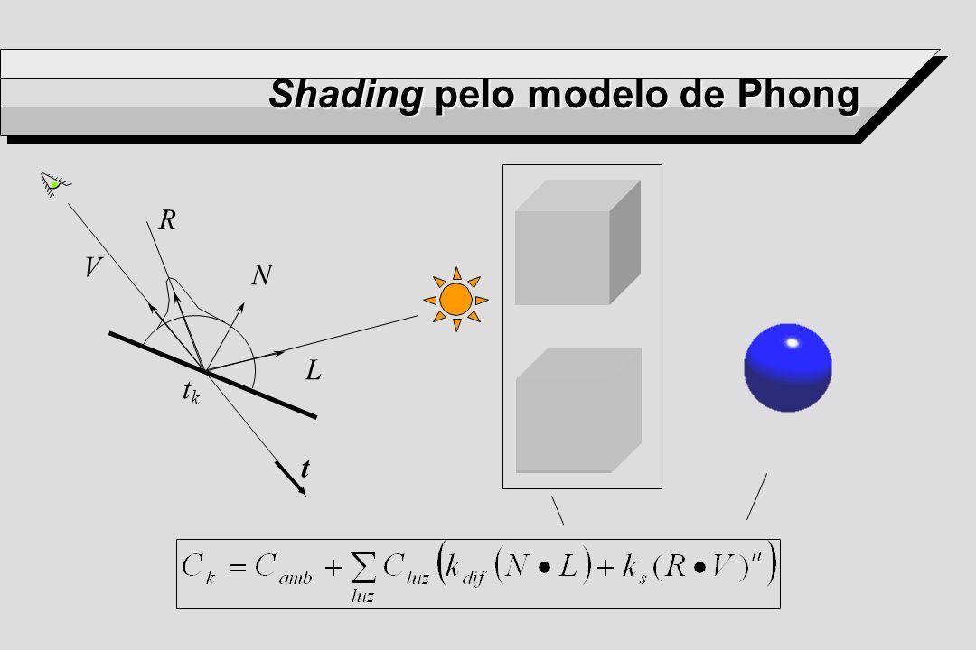 Shading pelo modelo de Phong N R V L tktk t