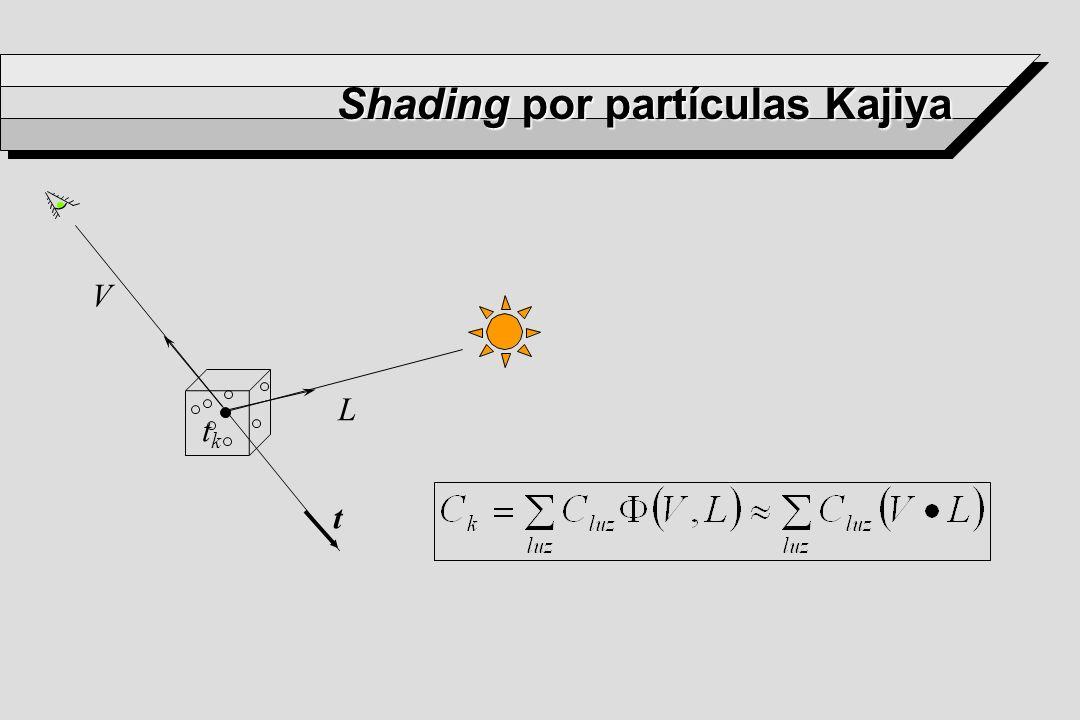 Shading por partículas Kajiya V L tktk t