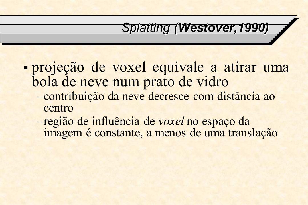 Splatting (Westover,1990) projeção de voxel equivale a atirar uma bola de neve num prato de vidro –contribuição da neve decresce com distância ao cent