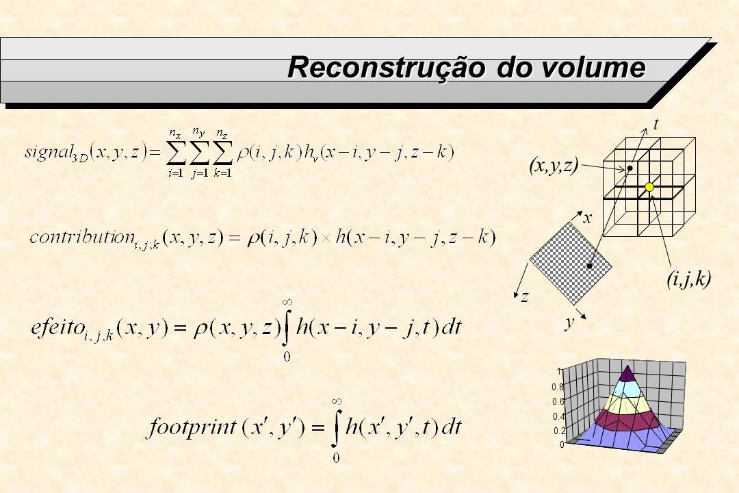 Reconstrução do volume x y z (i,j,k) (x,y,z) t