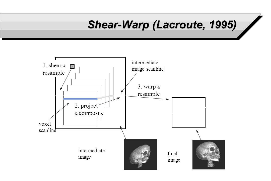 Shear-Warp (Lacroute, 1995) Shear-Warp (Lacroute, 1995) 1. shear & resample voxel scanline 2. project & composite intermediate image scanline 3. warp