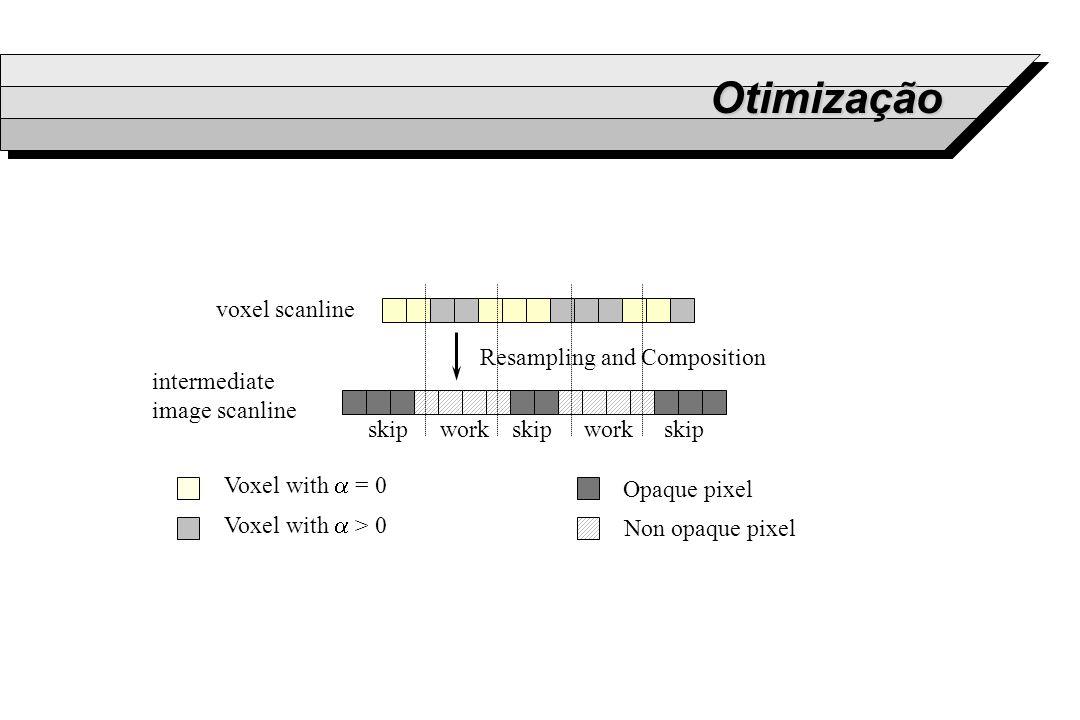 Otimização voxel scanline intermediate image scanline Resampling and Composition Voxel with = 0 Voxel with > 0 Opaque pixel Non opaque pixel skipworks