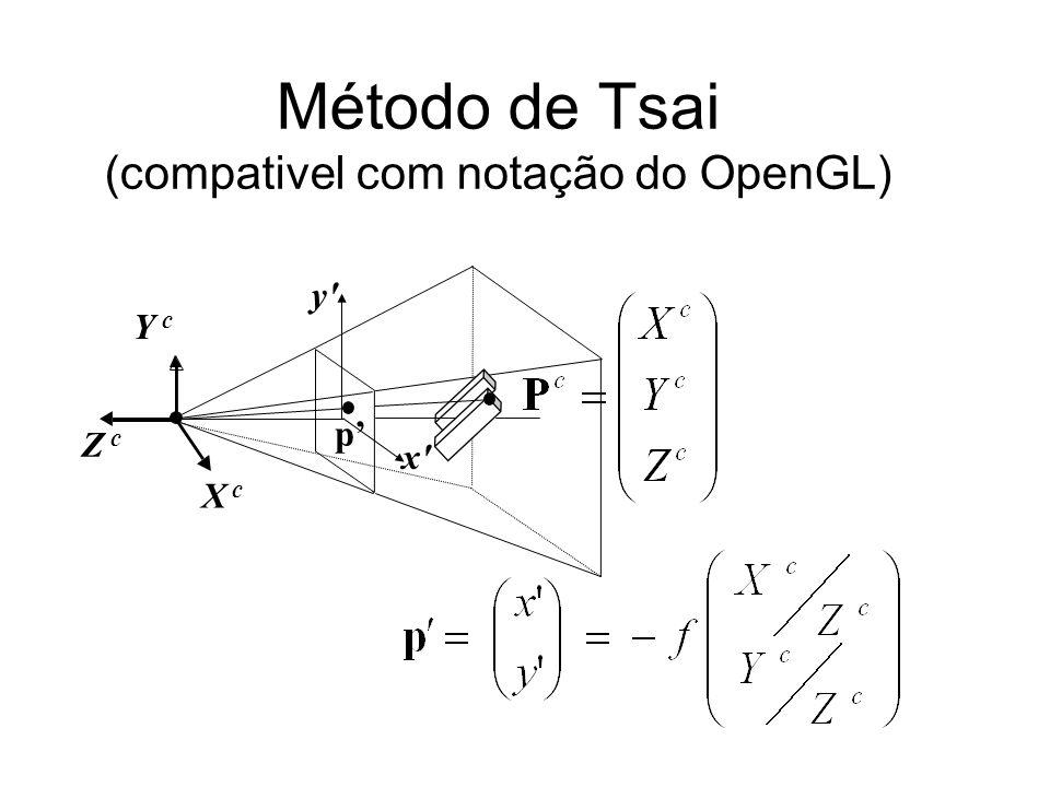 Método de Tsai (compativel com notação do OpenGL) X c Y c Z c p y' x'