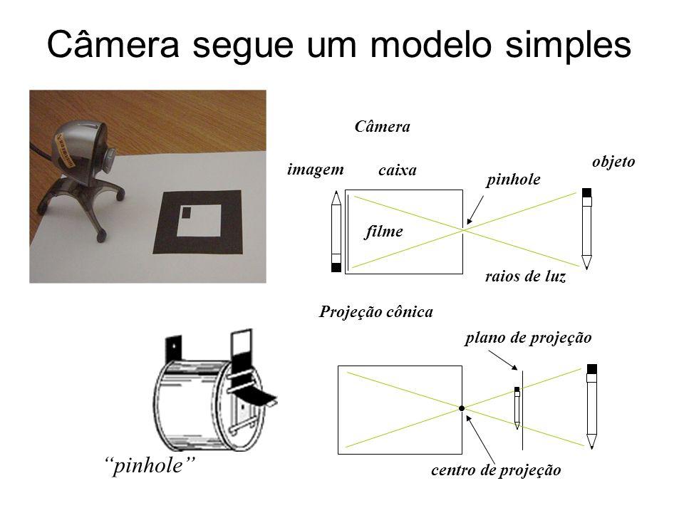 Câmera segue um modelo simples plano de projeção centro de projeção Projeção cônica caixa filme objeto pinhole raios de luz imagem Câmera pinhole