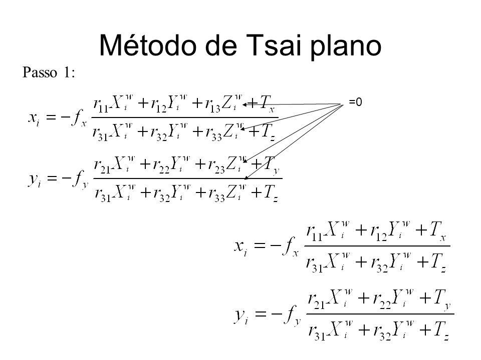 Método de Tsai plano Passo 1: =0