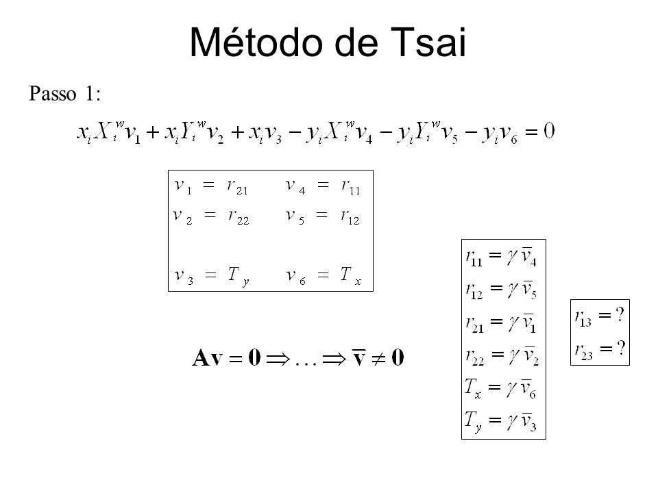 Método de Tsai Passo 1:
