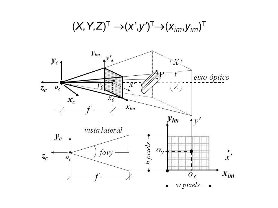 (X,Y,Z) T (x,y) T (x im,y im ) T y im f x im ycyc vista lateral ococ zczc f fovy oyoy x im y im h pixels oxox ococ eixo óptico x0x0 y0y0 ycyc xcxc zczc y x w pixels x y