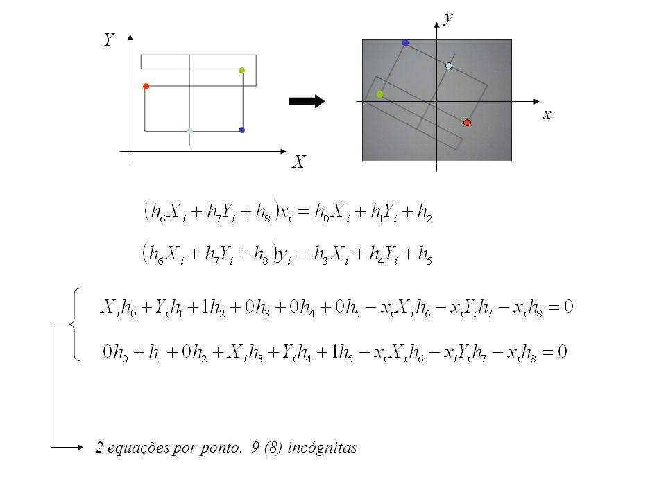 X Y x y 2 equações por ponto. 9 (8) incógnitas