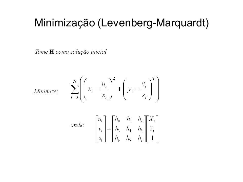 Minimização (Levenberg-Marquardt) onde: Tome H como solução inicial Minimize:
