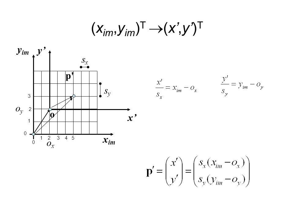 (x im,y im ) T (x,y) T x im y im x y 0 1 34 1 2 0 3 2 sxsx sysy p' o oyoy oxox 5