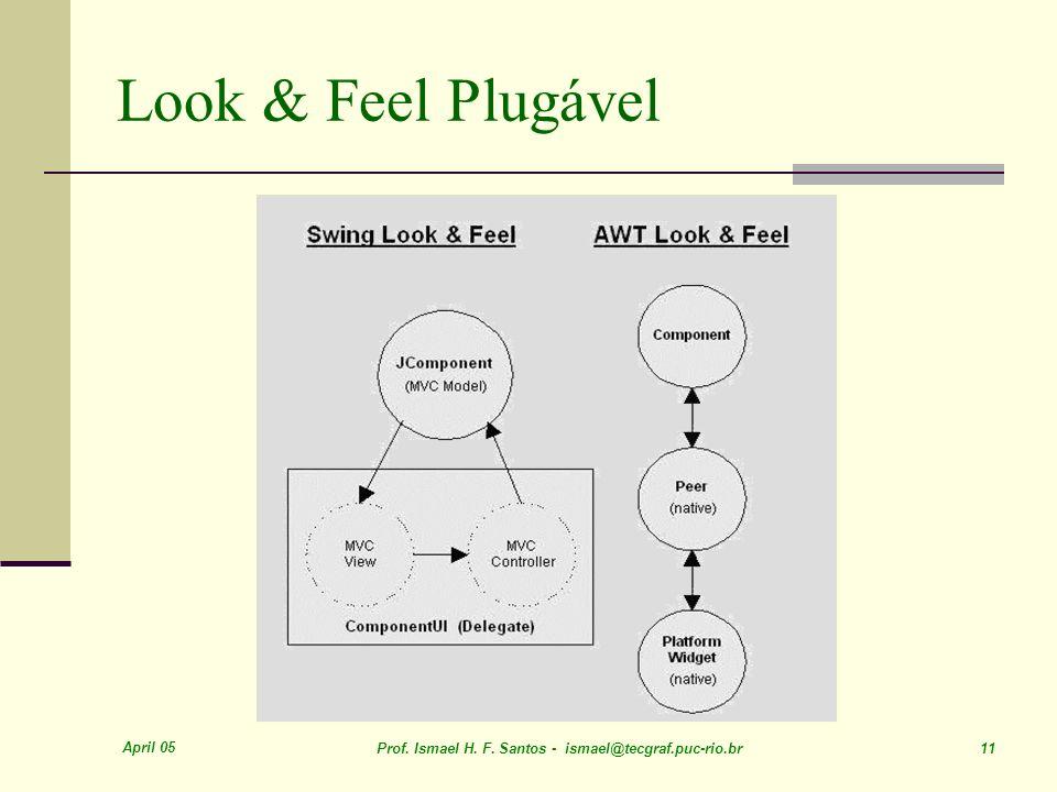 April 05 Prof. Ismael H. F. Santos - ismael@tecgraf.puc-rio.br 11 Look & Feel Plugável