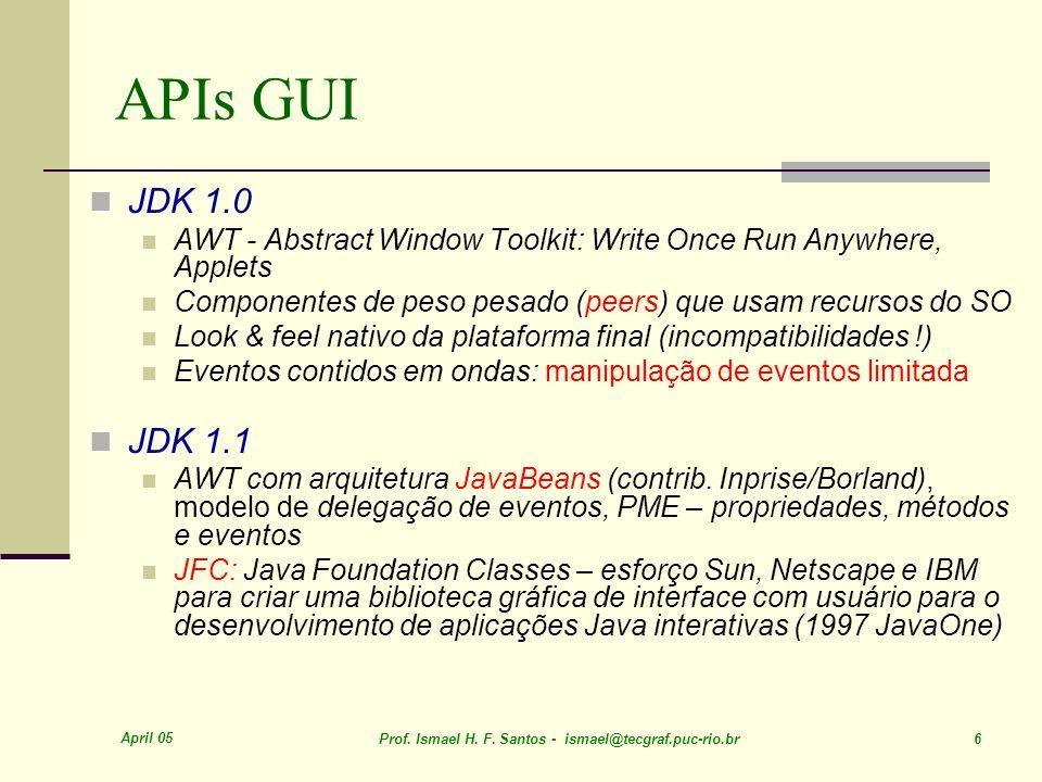 April 05 Prof.Ismael H. F. Santos - ismael@tecgraf.puc-rio.br 77 Mais exemplos...