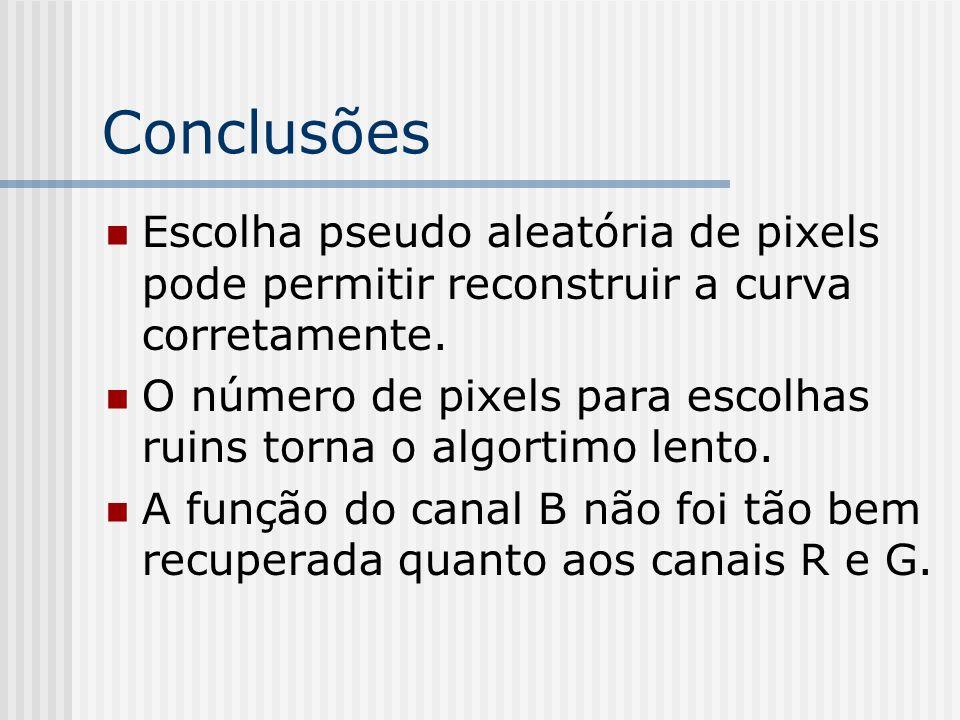 Conclusões Escolha pseudo aleatória de pixels pode permitir reconstruir a curva corretamente.