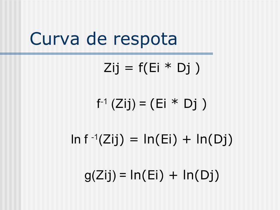 Curva de respota Zij = f(Ei * Dj ) f -1 ( Zij ) = (Ei * Dj ) ln f -1 ( Zij) = ln(Ei) + ln(Dj) g( Zij ) = ln(Ei) + ln(Dj)