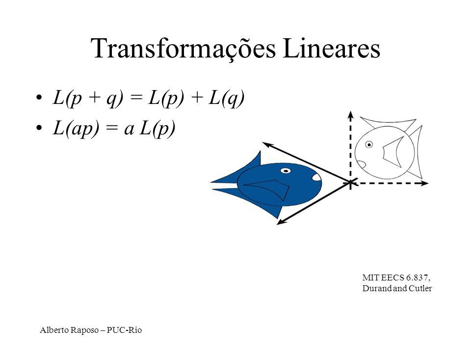 Alberto Raposo – PUC-Rio Transformações Lineares L(p + q) = L(p) + L(q) L(ap) = a L(p) MIT EECS 6.837, Durand and Cutler
