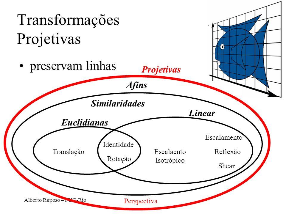 Alberto Raposo – PUC-Rio Transformações Projetivas preservam linhas Projetivas Perspectiva Afins Translação Rotação Euclidianas Linear Similaridades Escalaento Isotrópico Identidade Escalamento Shear Reflexão