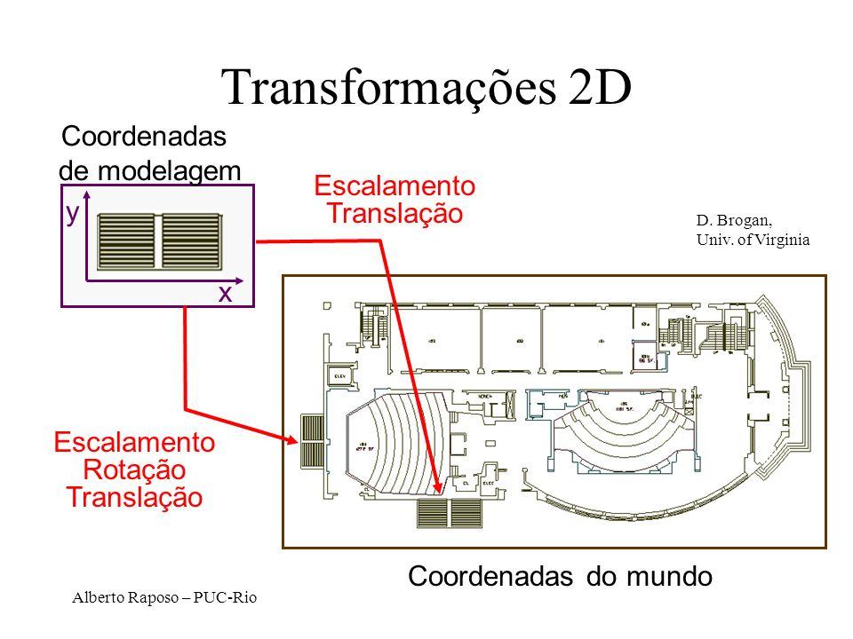Alberto Raposo – PUC-Rio Transformações 2D Escalamento Rotação Translação Escalamento Translação x y Coordenadas do mundo Coordenadas de modelagem D.