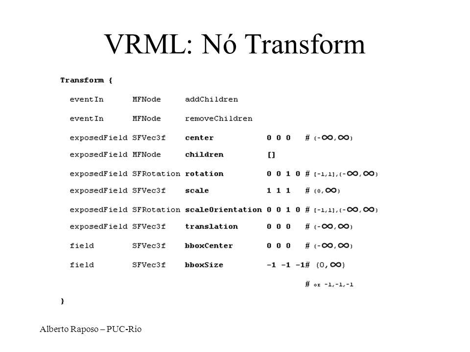 Alberto Raposo – PUC-Rio VRML: Nó Transform