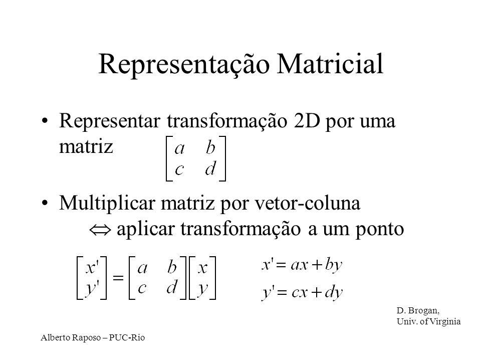 Alberto Raposo – PUC-Rio Representação Matricial Representar transformação 2D por uma matriz Multiplicar matriz por vetor-coluna aplicar transformação a um ponto D.
