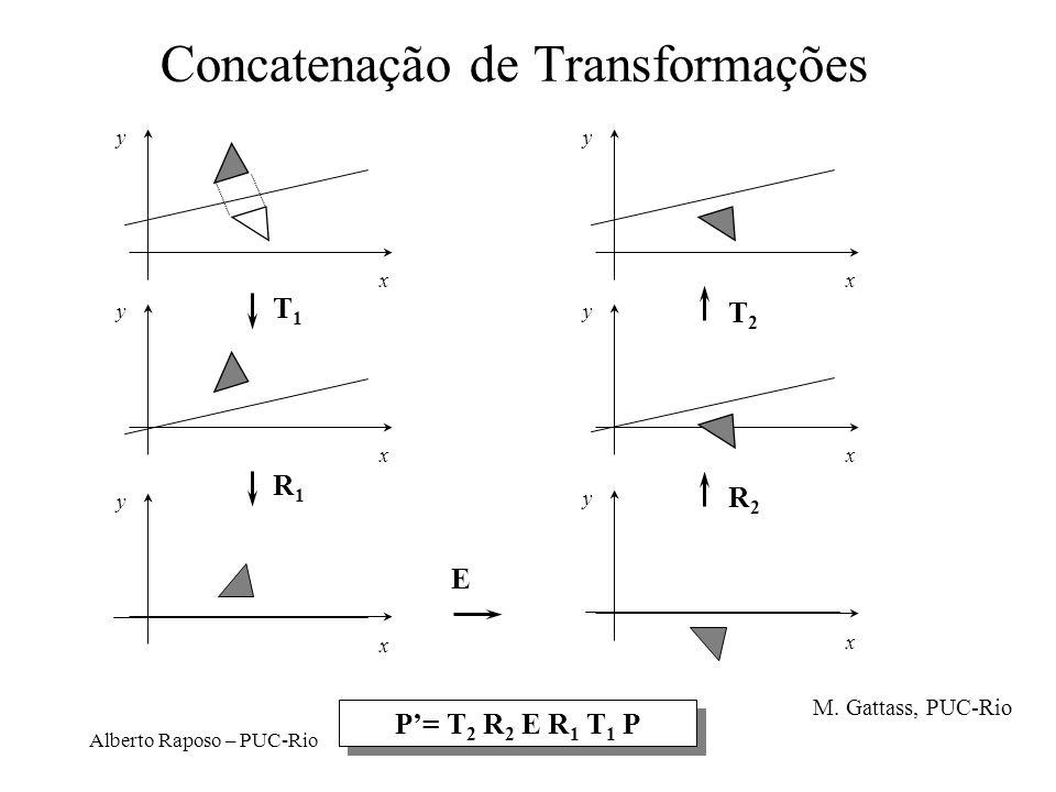 Alberto Raposo – PUC-Rio Concatenação de Transformações x y x y x y x y x y x y T1T1 R1R1 E R2R2 T2T2 P= T 2 R 2 E R 1 T 1 P M.