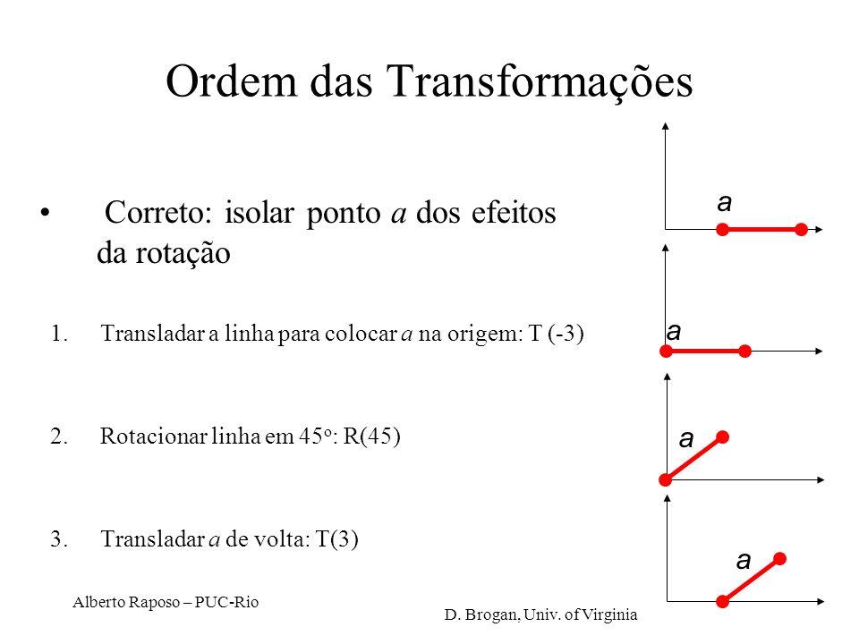 Alberto Raposo – PUC-Rio Ordem das Transformações Correto: isolar ponto a dos efeitos da rotação 1.Transladar a linha para colocar a na origem: T (-3) 2.Rotacionar linha em 45 o : R(45) 3.Transladar a de volta: T(3) a a a a D.