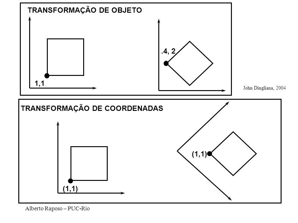 Alberto Raposo – PUC-Rio Translação: –x = x + t x –y = y + t y Escalamento: –x = x * s x –y = y * s y Rotação: –x = x*cos - y*sin –y = x*sin + y*cos x = ((x*s x )*cos - (y*s y )*sin ) + t x y = ((x*s x )*sin + (y*s y )*cos ) + t y (x,y) D.