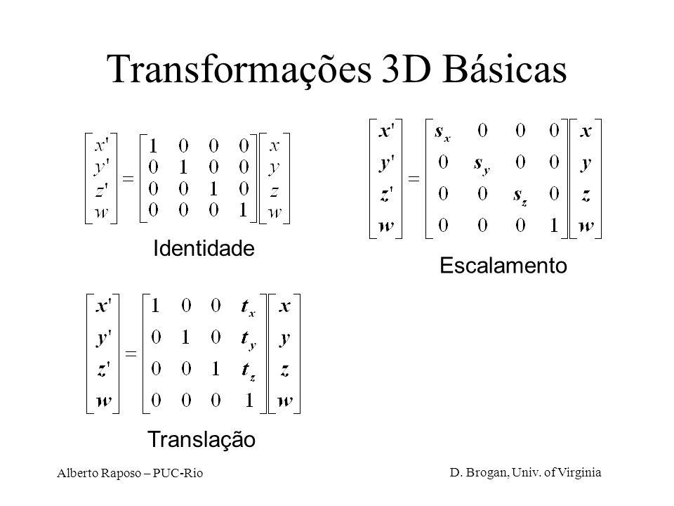 Alberto Raposo – PUC-Rio Transformações 3D Básicas Identidade Escalamento Translação D.