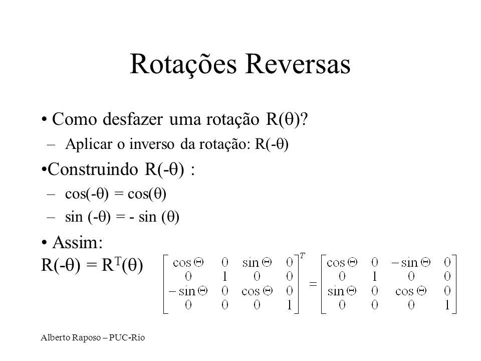 Alberto Raposo – PUC-Rio Rotações Reversas Como desfazer uma rotação R( ).
