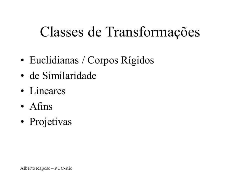 Alberto Raposo – PUC-Rio Classes de Transformações Euclidianas / Corpos Rígidos de Similaridade Lineares Afins Projetivas