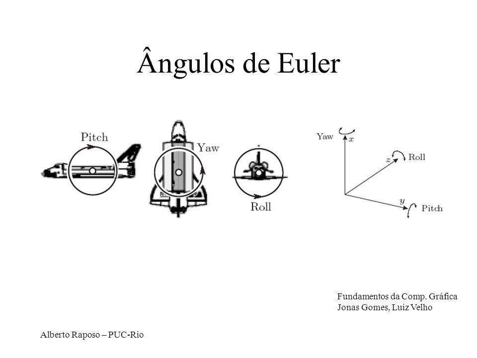 Alberto Raposo – PUC-Rio Ângulos de Euler Fundamentos da Comp. Gráfica Jonas Gomes, Luiz Velho