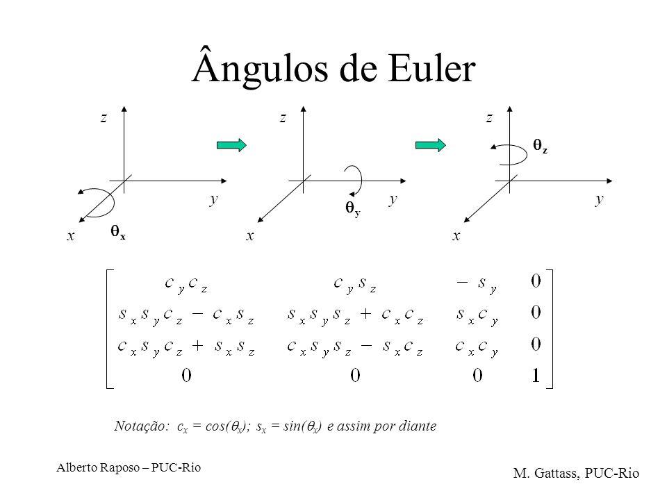 Alberto Raposo – PUC-Rio Ângulos de Euler x x y z y x y z z x y z M.
