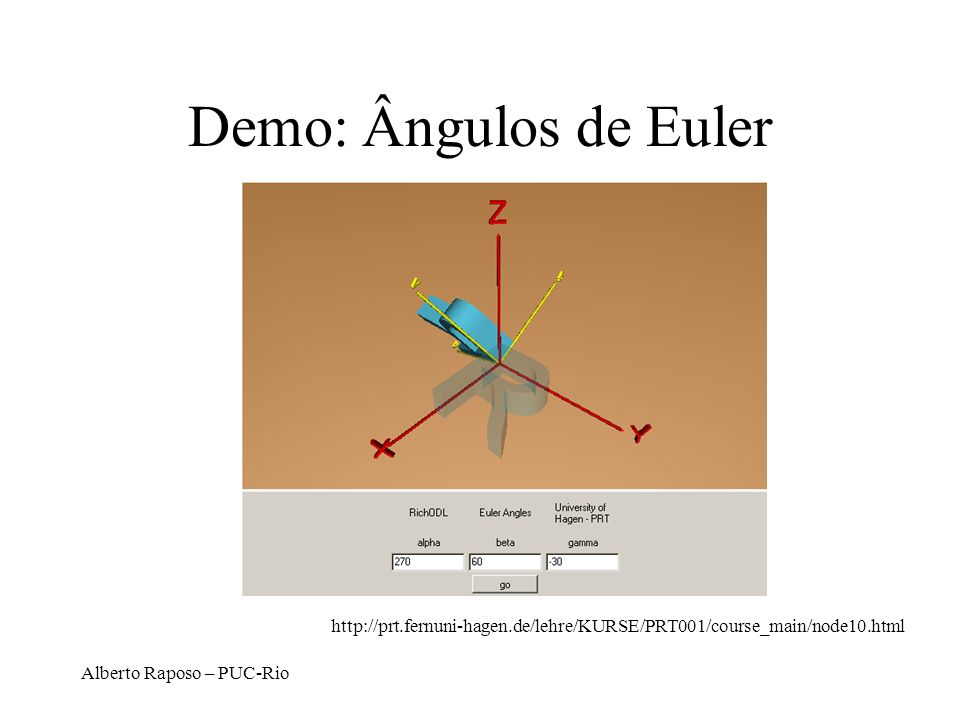 Demo: Ângulos de Euler http://prt.fernuni-hagen.de/lehre/KURSE/PRT001/course_main/node10.html