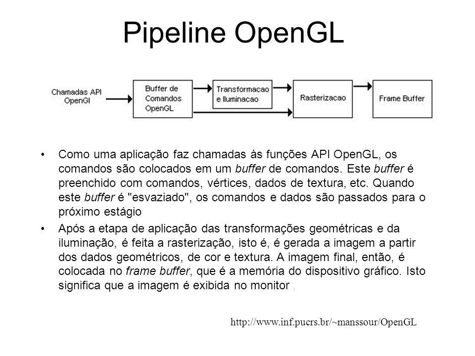Pipeline OpenGL Como uma aplicação faz chamadas às funções API OpenGL, os comandos são colocados em um buffer de comandos. Este buffer é preenchido co