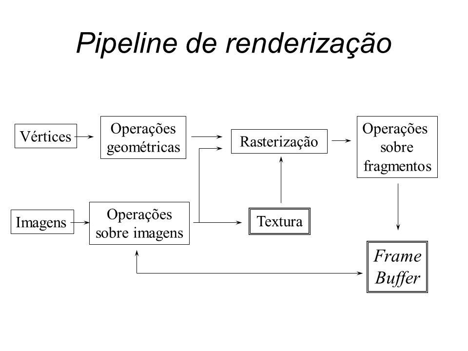 Pipeline de renderização Vértices Operações geométricas Operações sobre imagens Imagens Textura Rasterização Operações sobre fragmentos Frame Buffer