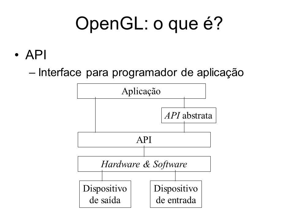 OpenGL: o que é? API –Interface para programador de aplicação Aplicação API abstrata API Hardware & Software Dispositivo de saída Dispositivo de entra