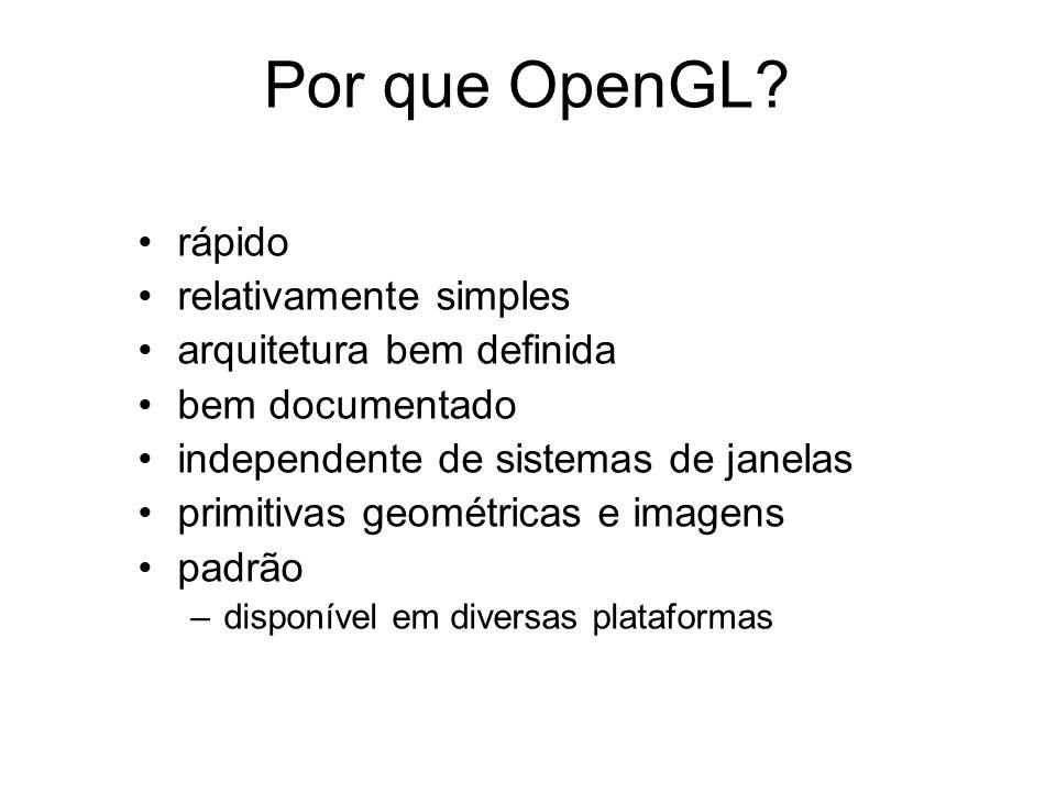 Bibliotecas O OpenGL propriamente dito: –libGL.so ou opengl32.dll e opengl32.lib – GL.h ou gl.h OpenGL Utility library (GLU): já vem com o OpenGL –libGLU.so ou glu32.dll e glu32.lib –GLU.h ou glu.h O glut toolkit: –libglut.a ou (glut32.dll e glut32.lib) –glut.h