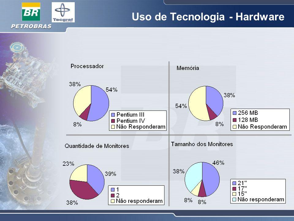 Uso de Tecnologia - Hardware