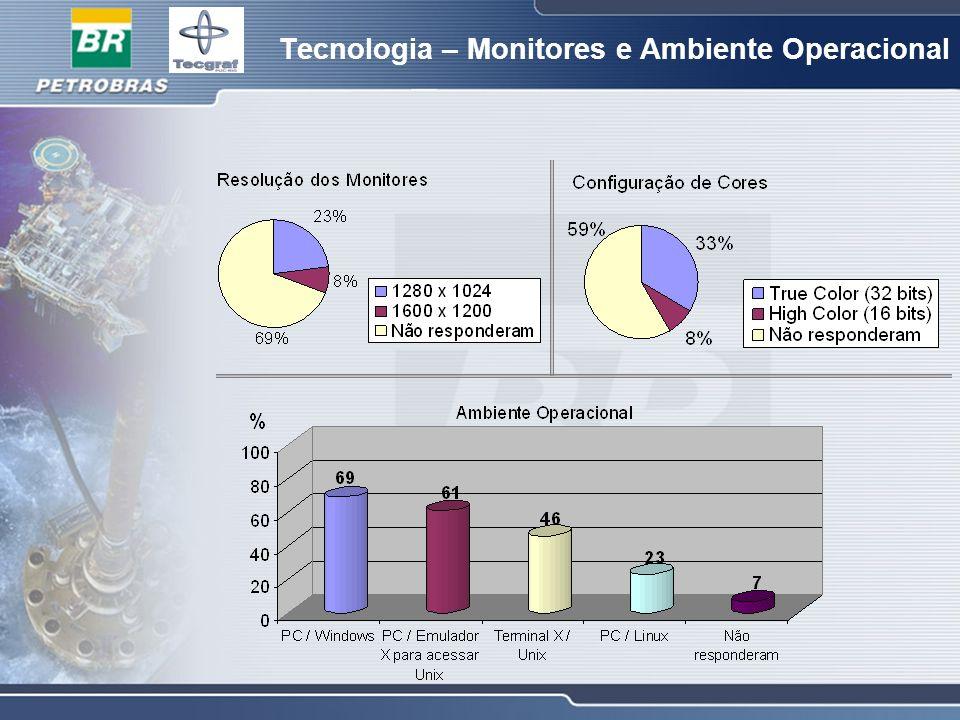 Tecnologia – Monitores e Ambiente Operacional