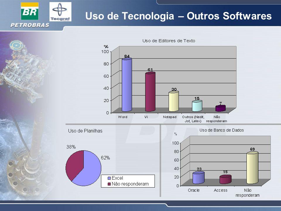 Uso de Tecnologia – Outros Softwares
