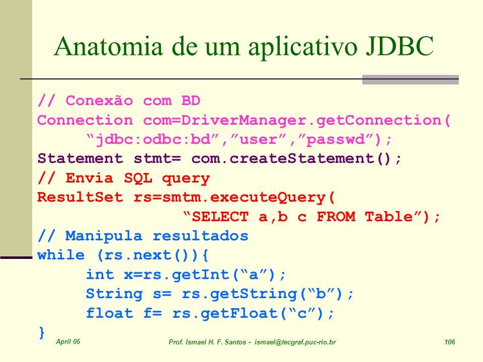 April 05 Prof. Ismael H. F. Santos - ismael@tecgraf.puc-rio.br 106 Anatomia de um aplicativo JDBC // Conexão com BD Connection com=DriverManager.getCo