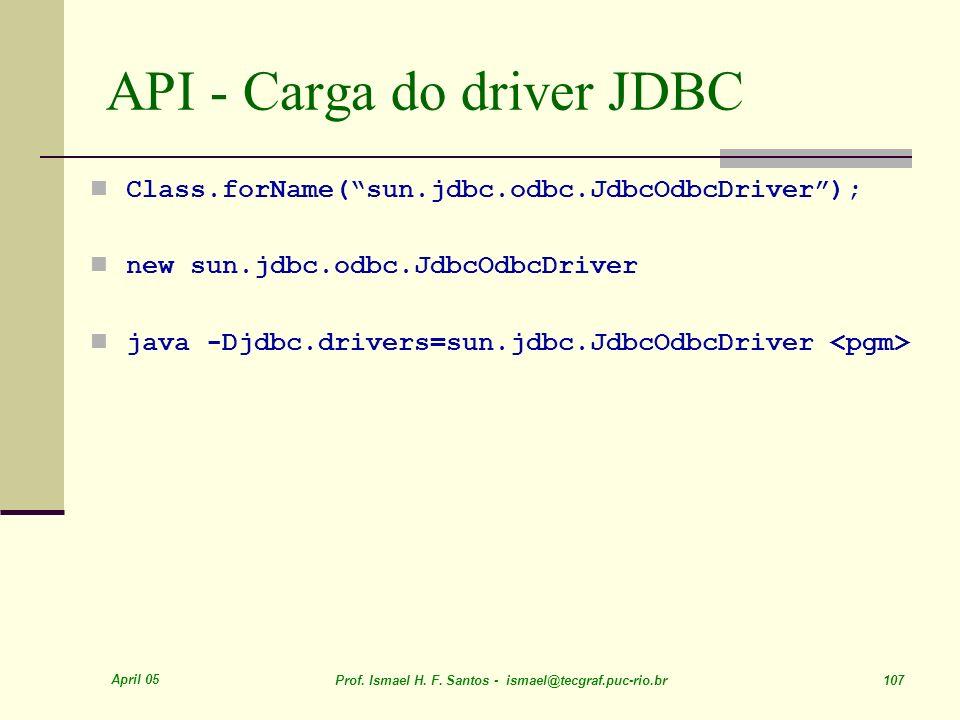 April 05 Prof. Ismael H. F. Santos - ismael@tecgraf.puc-rio.br 107 API - Carga do driver JDBC Class.forName(sun.jdbc.odbc.JdbcOdbcDriver); new sun.jdb