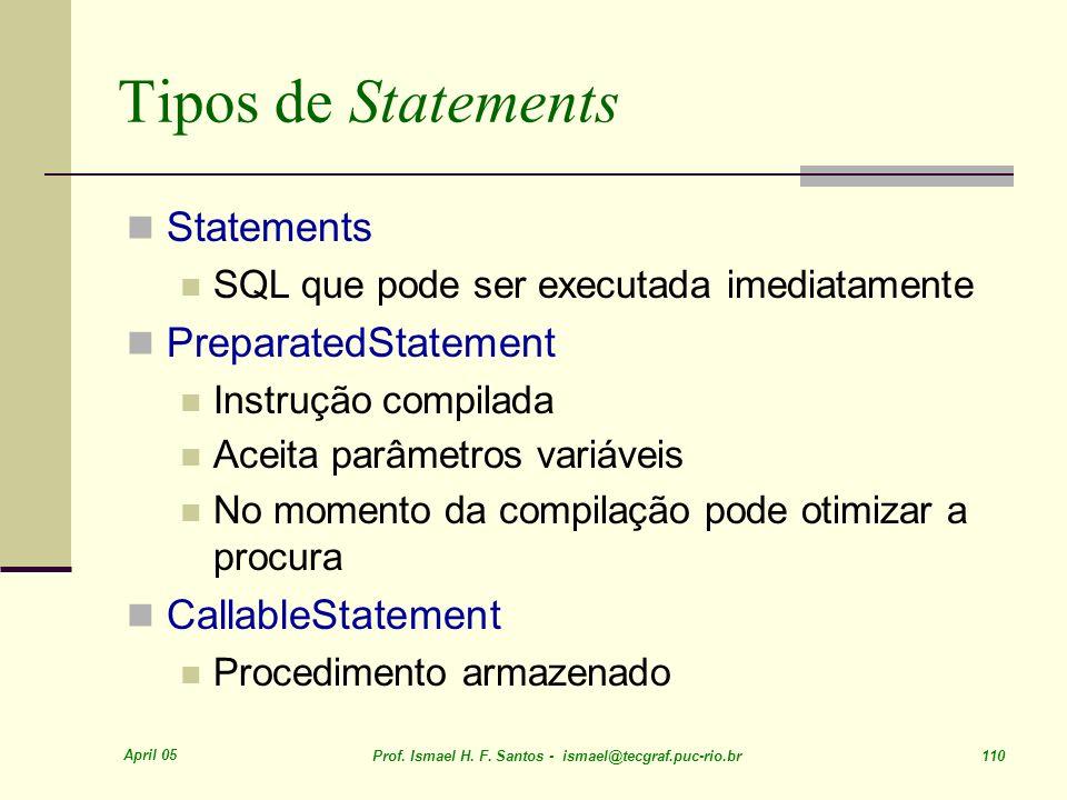 April 05 Prof. Ismael H. F. Santos - ismael@tecgraf.puc-rio.br 110 Tipos de Statements Statements SQL que pode ser executada imediatamente PreparatedS