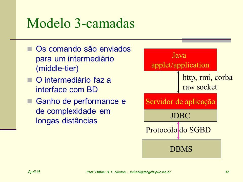 April 05 Prof. Ismael H. F. Santos - ismael@tecgraf.puc-rio.br 12 Modelo 3-camadas Os comando são enviados para um intermediário (middle-tier) O inter