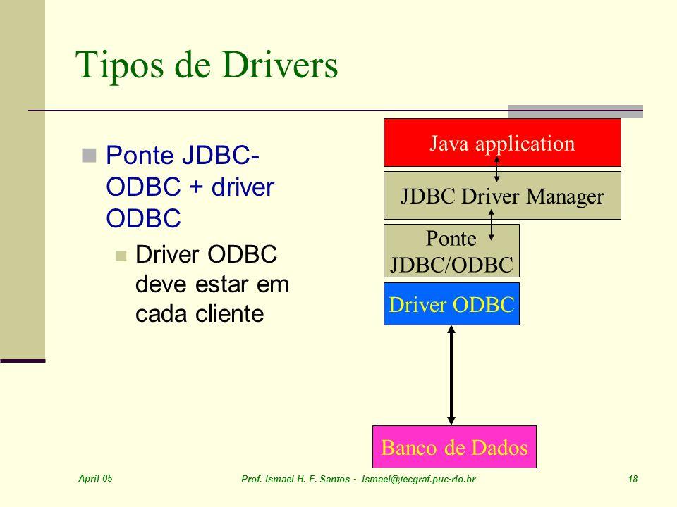 April 05 Prof. Ismael H. F. Santos - ismael@tecgraf.puc-rio.br 18 Tipos de Drivers Ponte JDBC- ODBC + driver ODBC Driver ODBC deve estar em cada clien