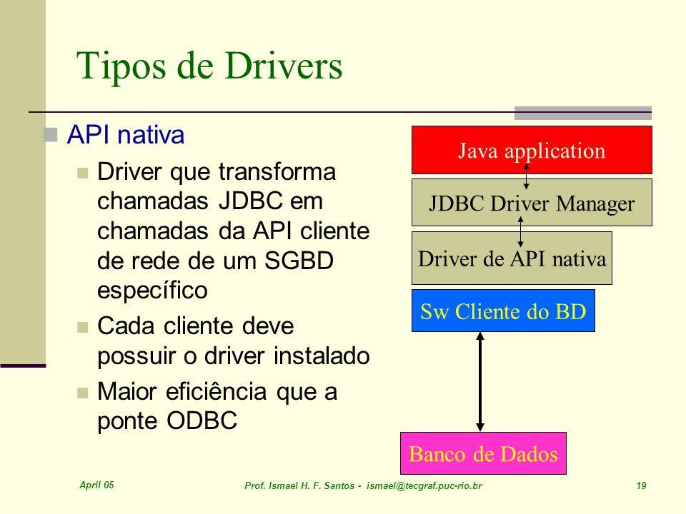 April 05 Prof. Ismael H. F. Santos - ismael@tecgraf.puc-rio.br 19 Tipos de Drivers API nativa Driver que transforma chamadas JDBC em chamadas da API c