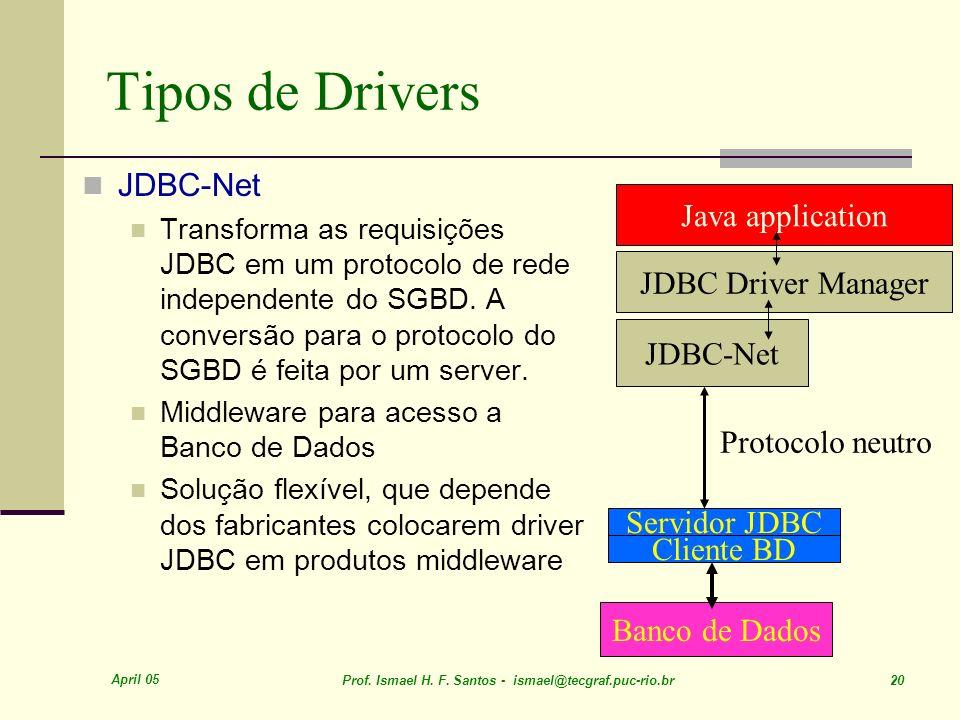 April 05 Prof. Ismael H. F. Santos - ismael@tecgraf.puc-rio.br 20 Tipos de Drivers JDBC-Net Transforma as requisições JDBC em um protocolo de rede ind
